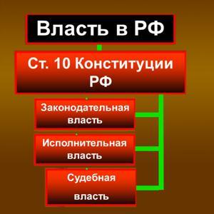 Органы власти Привокзального