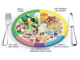 Гостиница Родник здоровья - иконка «питание» в Привокзальном